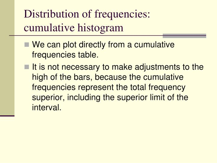 Distribution of frequencies: cumulative histogram