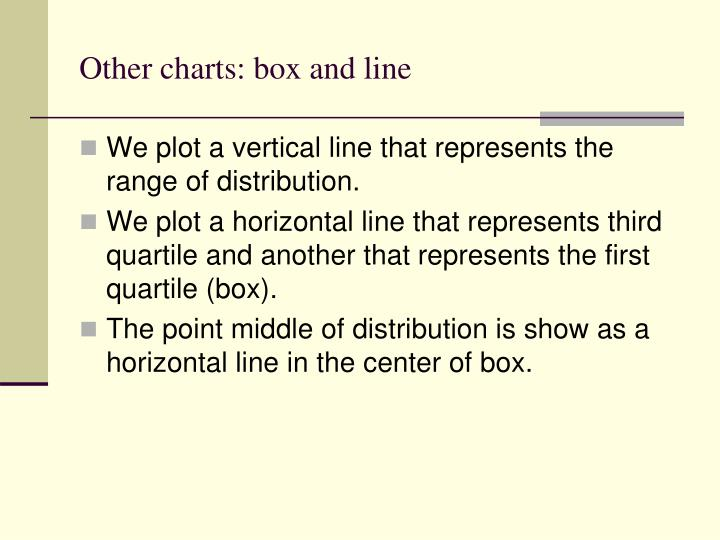 Other charts: box and line