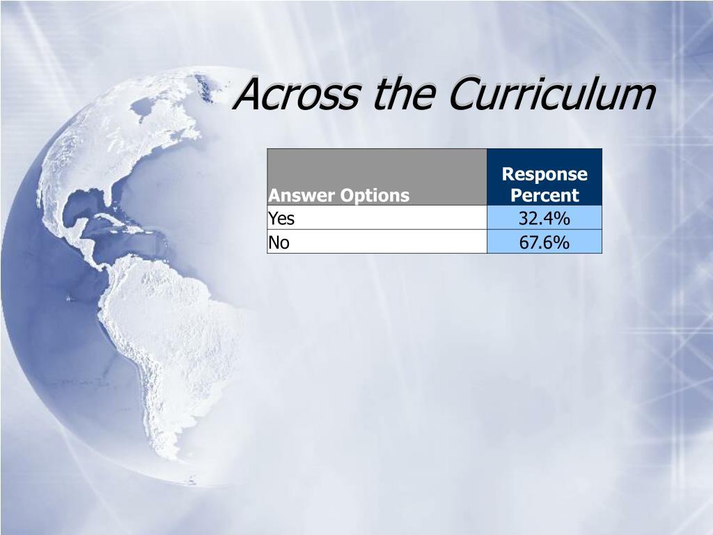 Across the Curriculum