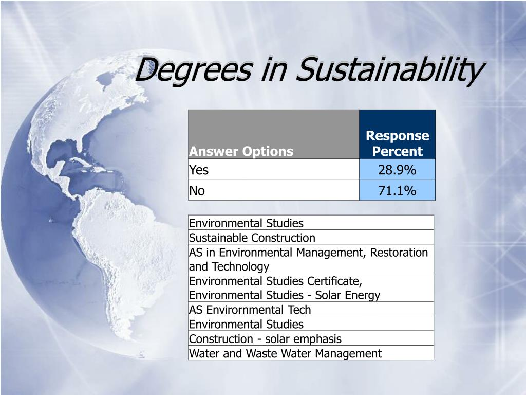 Degrees in Sustainability