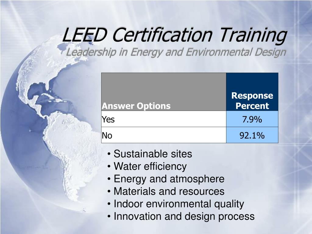 LEED Certification Training