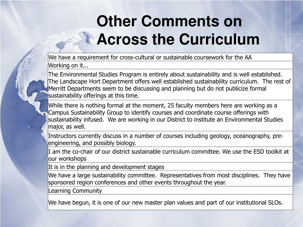 Other Comments on Across the Curriculum
