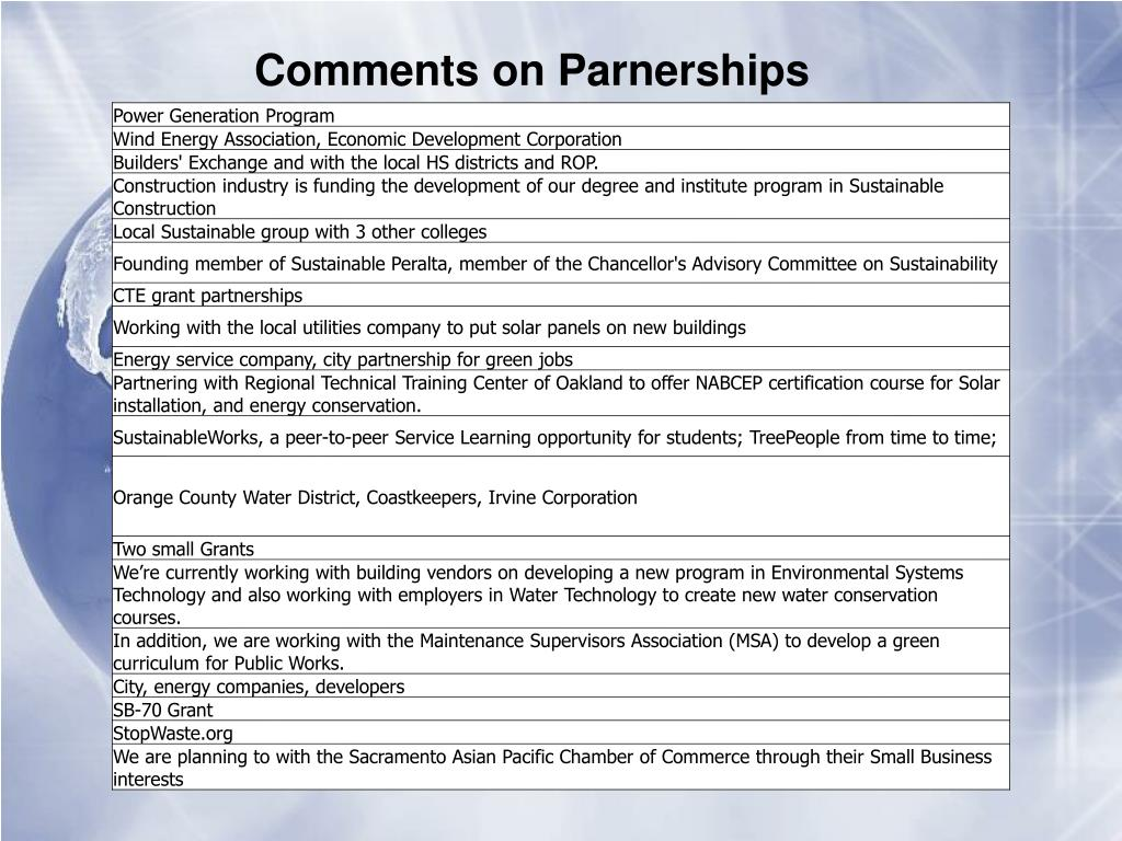 Comments on Parnerships