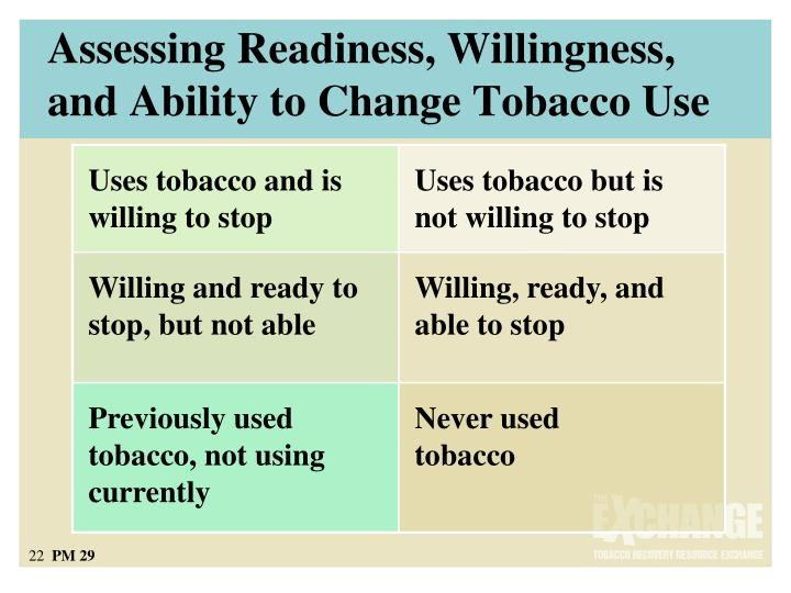Assessing Readiness, Willingness, and Ability to Change Tobacco Use