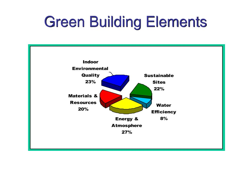 Green Building Elements