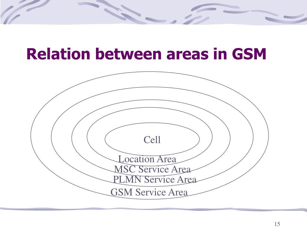 Relation between areas in GSM