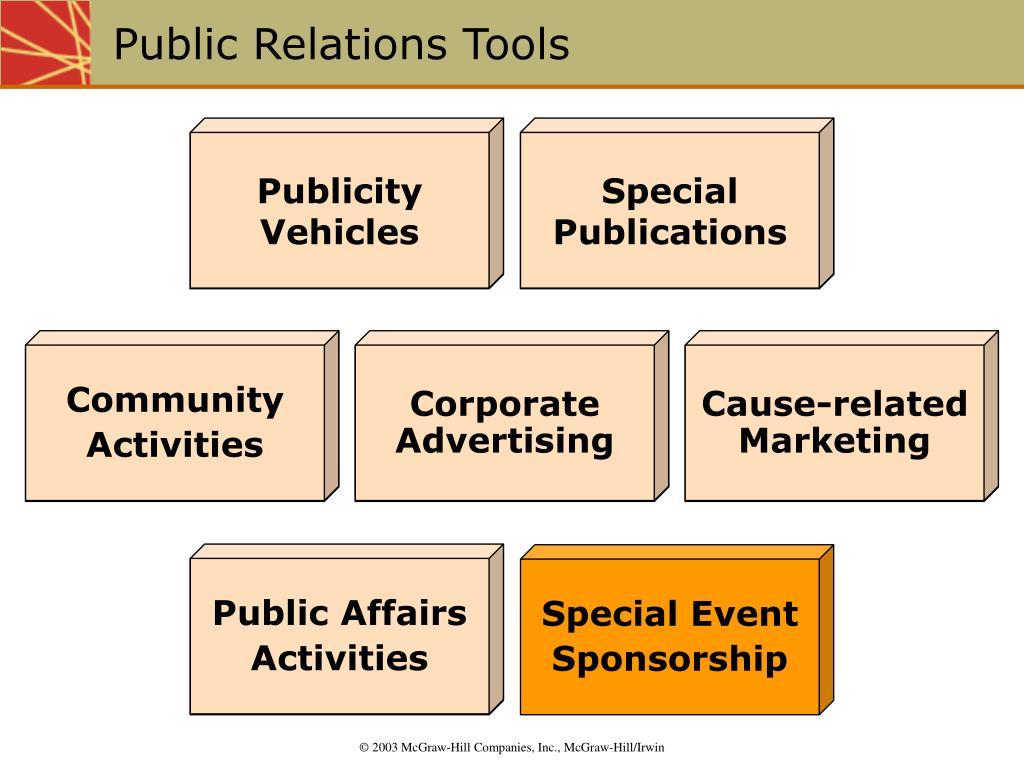 integrated marketing communication report