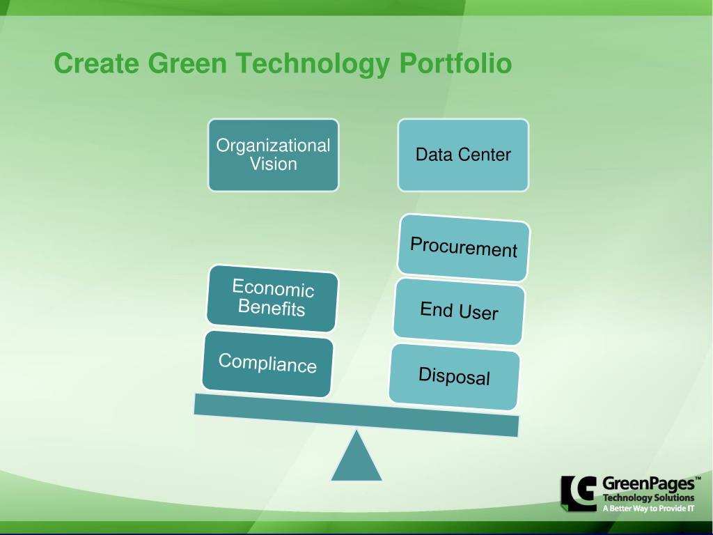 Create Green Technology Portfolio