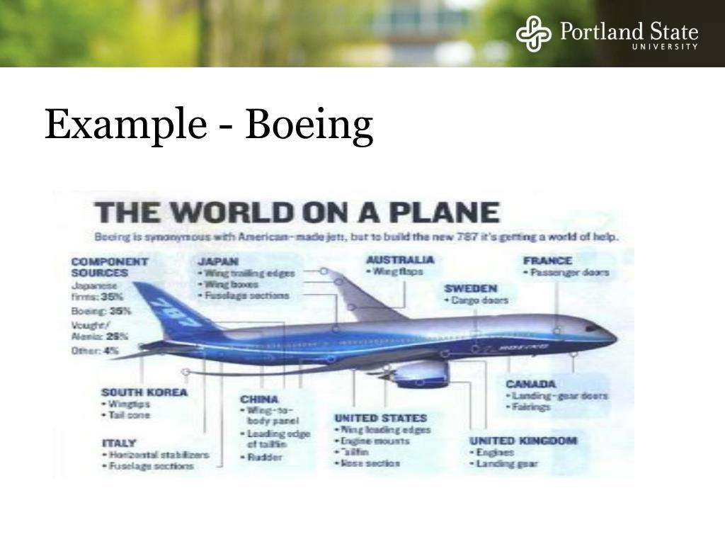 Example - Boeing