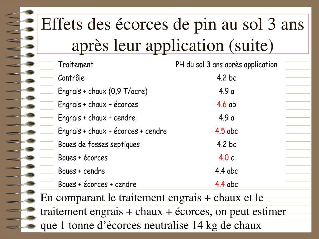 Effets des écorces de pin au sol 3 ans après leur application (suite)