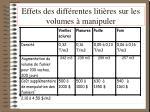 effets des diff rentes liti res sur les volumes manipuler