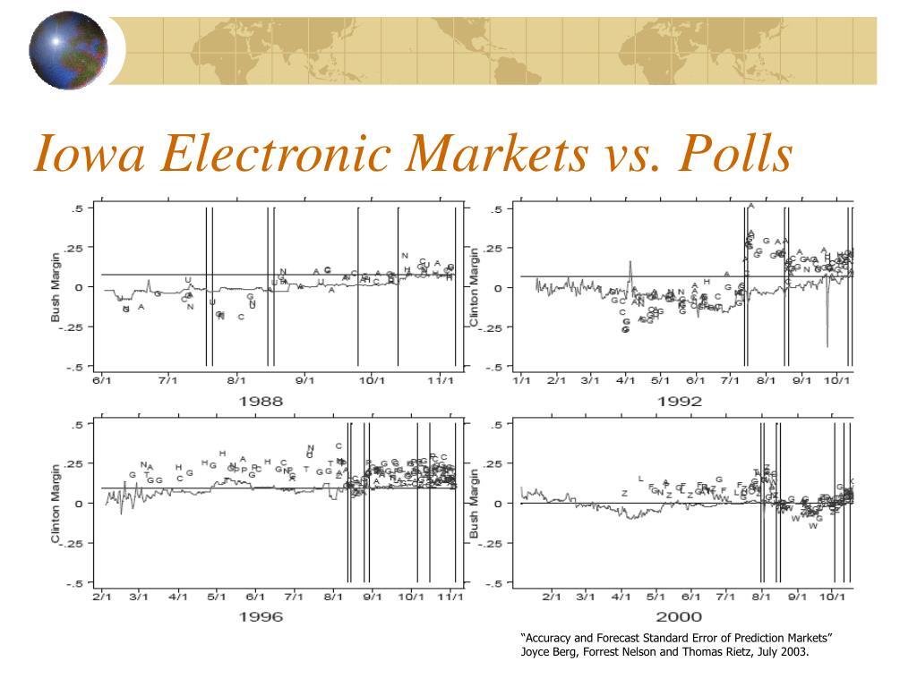 Iowa Electronic Markets vs. Polls