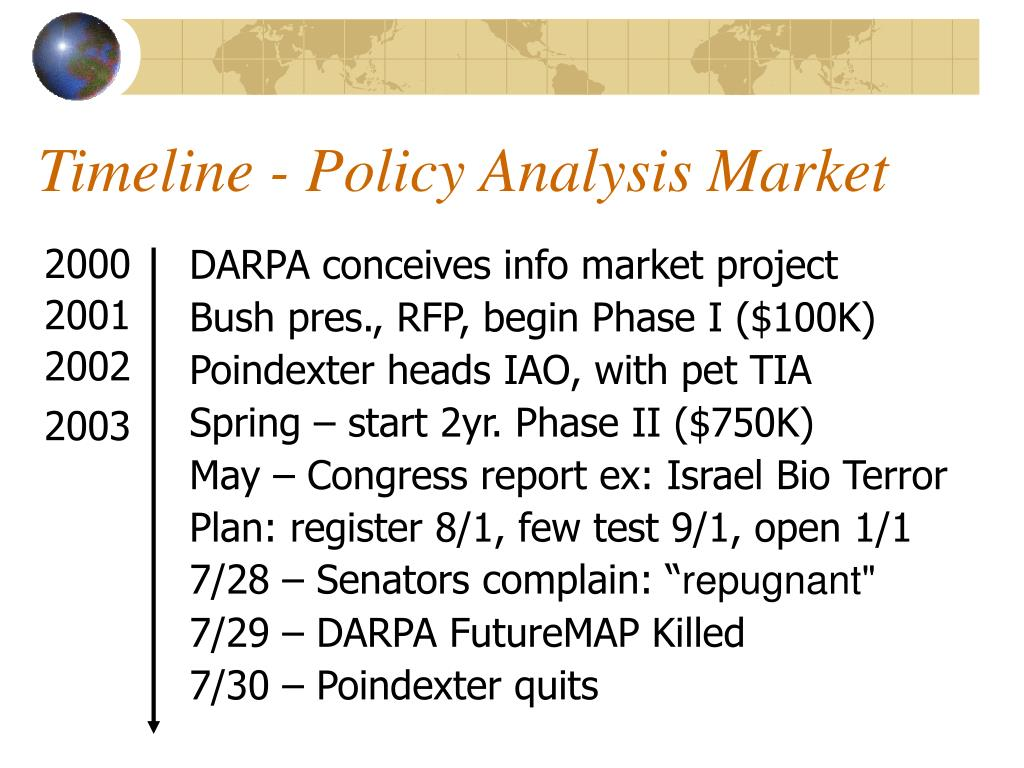 Timeline - Policy Analysis Market