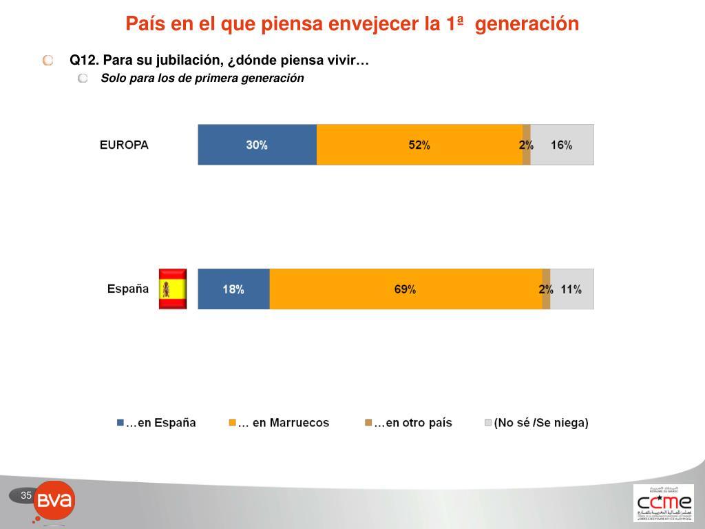 País en el que piensa envejecer la 1ª  generación