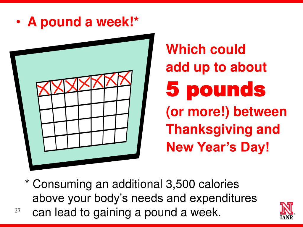 * Consuming an additional 3,500 calories above your body's needs and expenditures can lead to gaining a pound a week.