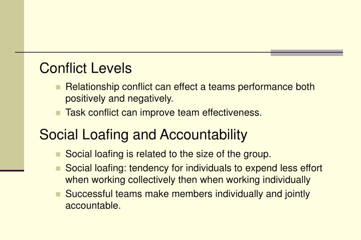 Conflict Levels