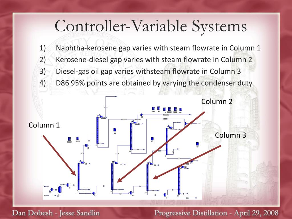 Controller-Variable Systems