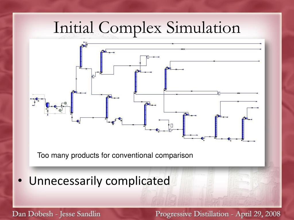 Initial Complex Simulation