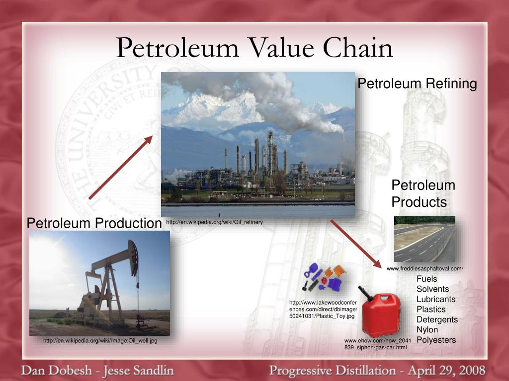 Petroleum Value Chain
