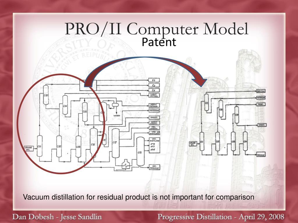 PRO/II Computer Model