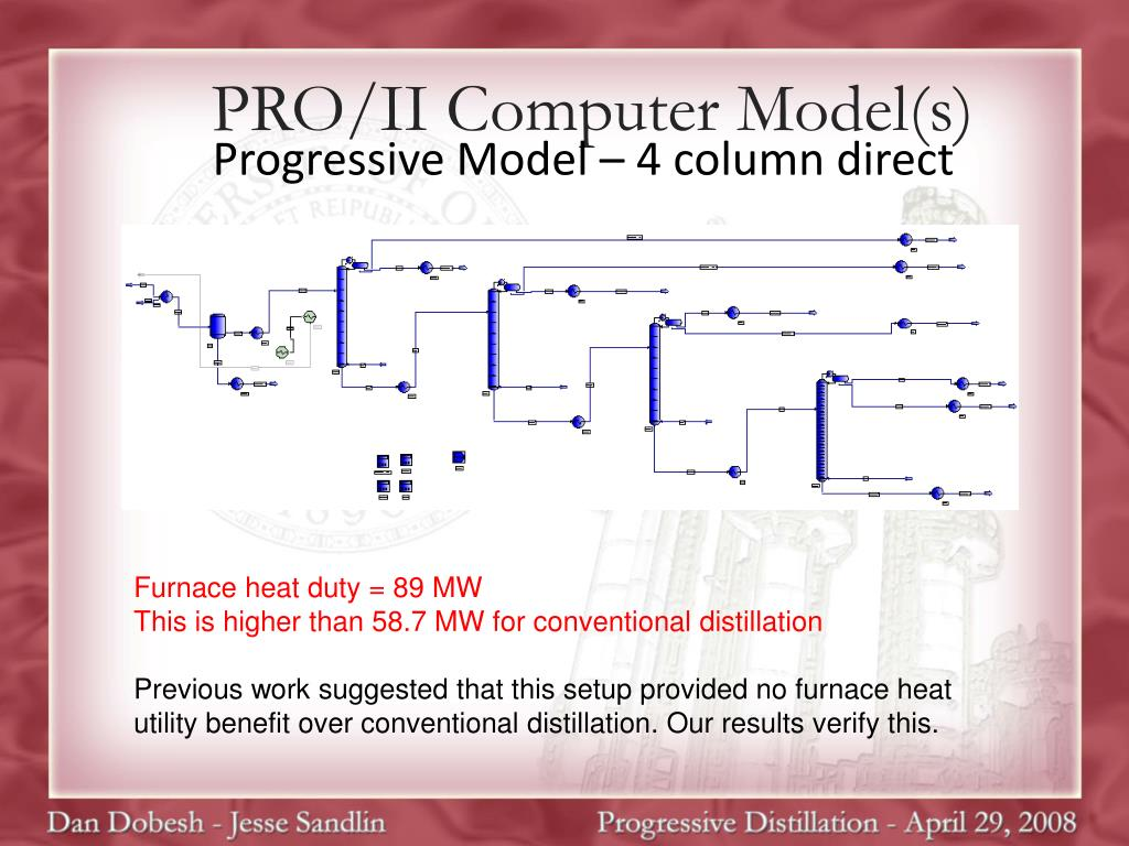 PRO/II Computer Model(s)