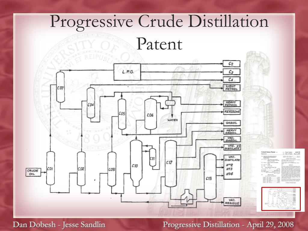Progressive Crude Distillation Patent