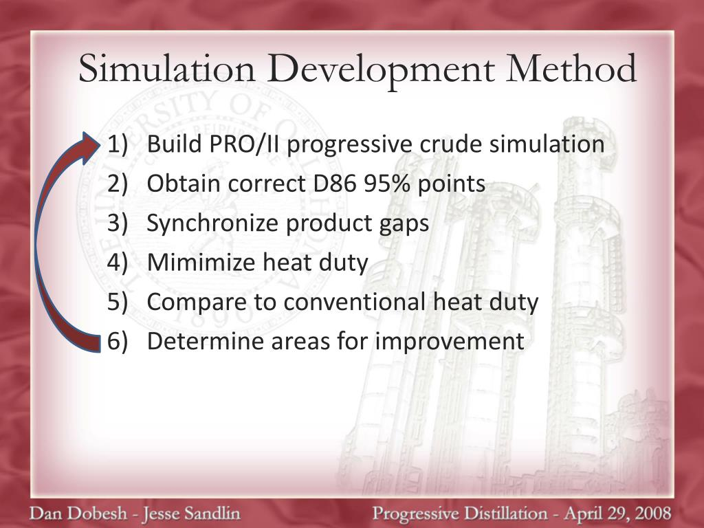 Simulation Development Method