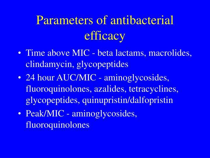 Parameters of antibacterial efficacy