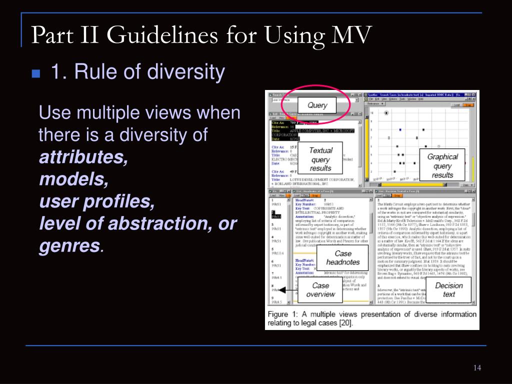Part II Guidelines for Using MV
