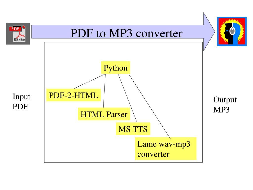 PDF-2-HTML
