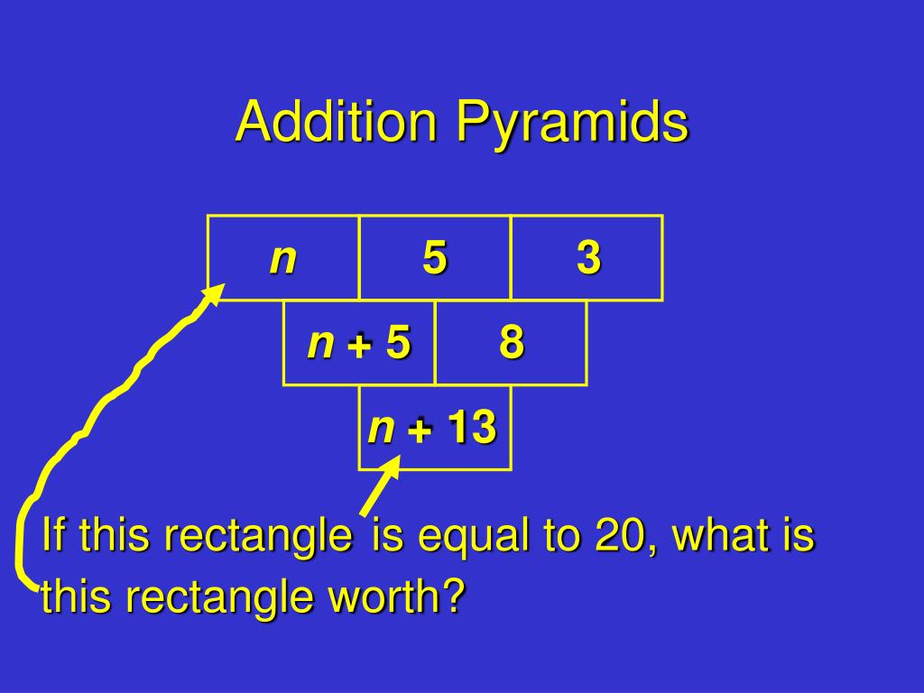 Addition Pyramids