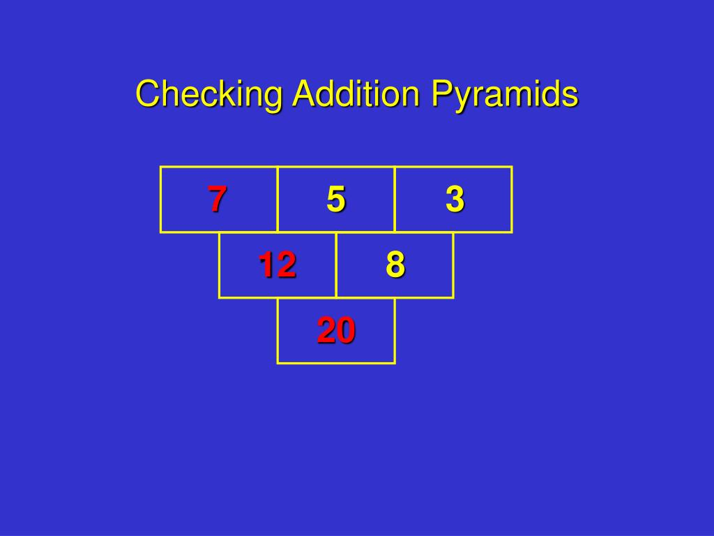 Checking Addition Pyramids