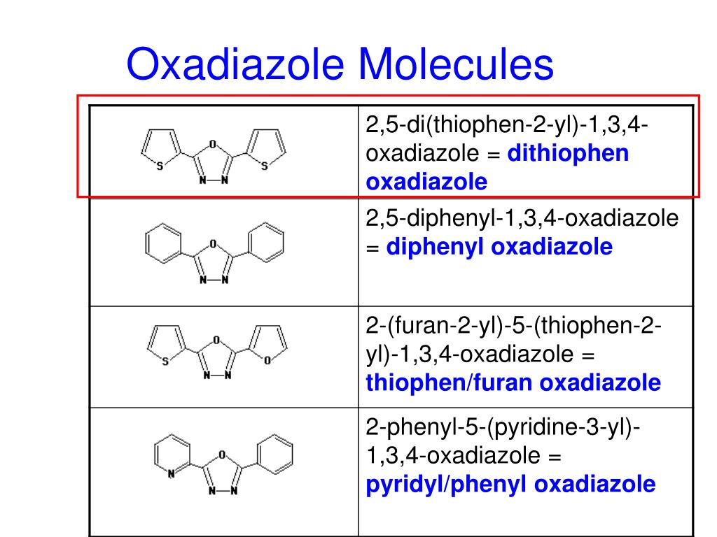 Oxadiazole Molecules
