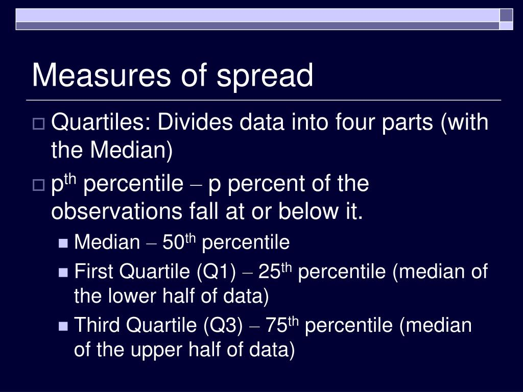 Measures of spread
