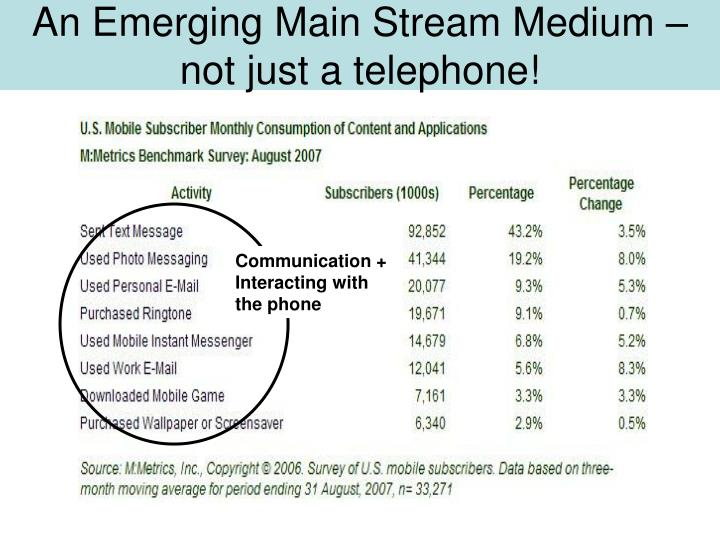 An emerging main stream medium not just a telephone