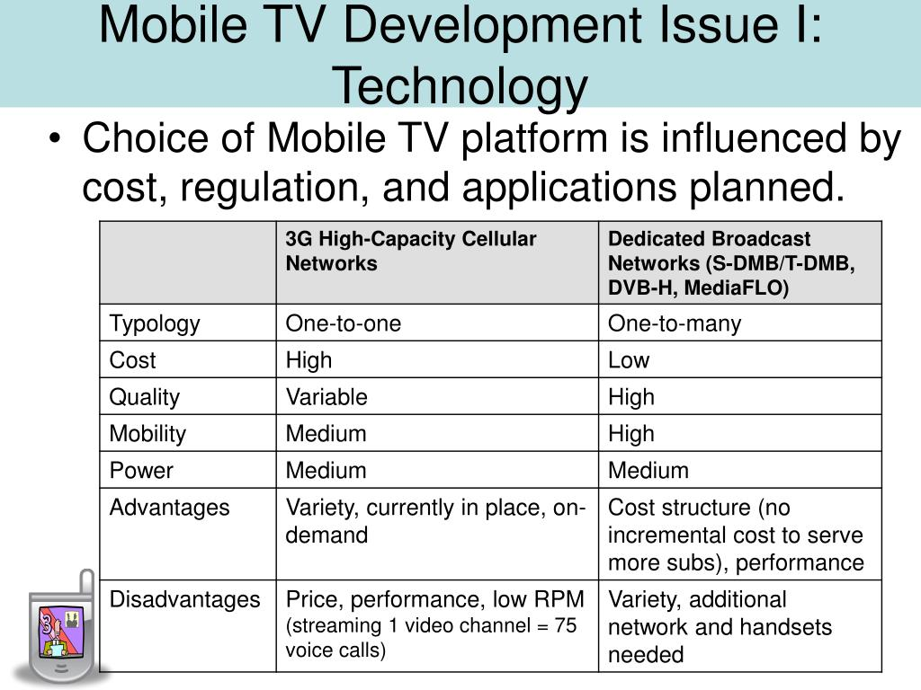 Mobile TV Development Issue I: Technology