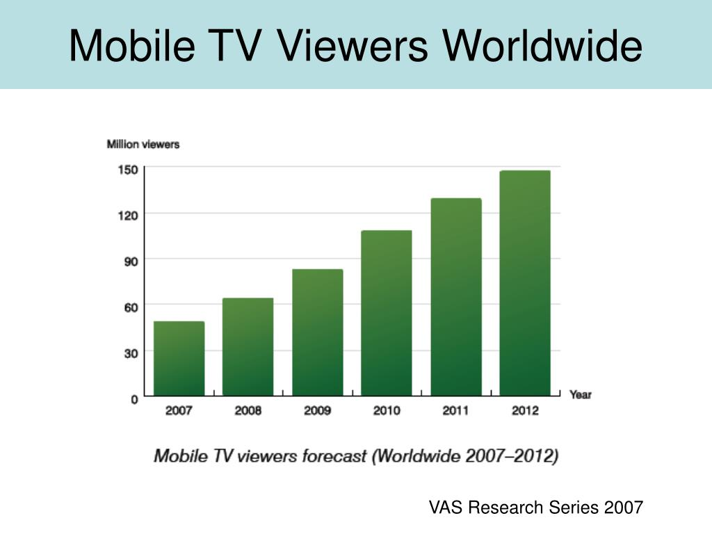 Mobile TV Viewers Worldwide