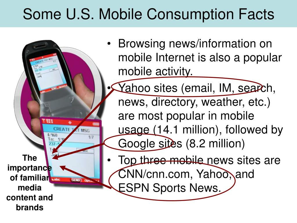 Some U.S. Mobile Consumption Facts