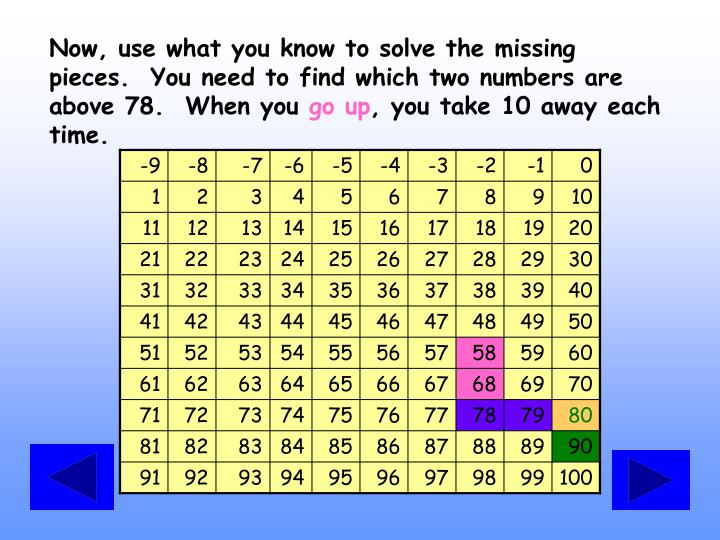 Now, use what you know to solve the missing pieces.  You need to find which two numbers are above 78.  When you
