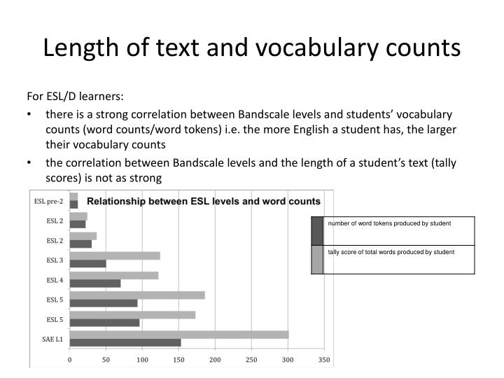Length of text and vocabulary counts