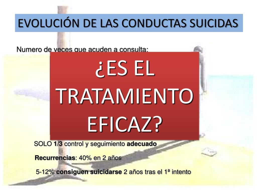 EVOLUCIÓN DE LAS CONDUCTAS SUICIDAS