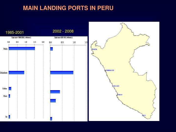 MAIN LANDING PORTS IN PERU