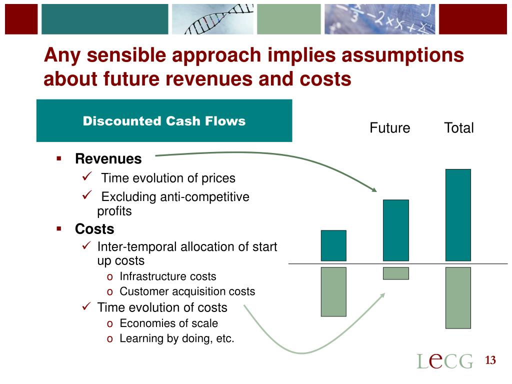 Any sensible approach implies assumptions about future revenues and costs