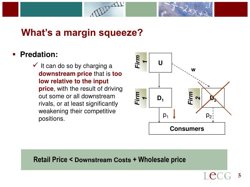 Retail Price <