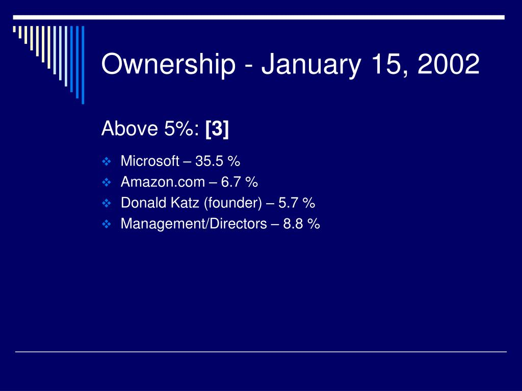 Ownership - January 15, 2002