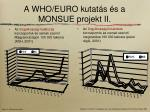 a who euro kutat s s a monsue projekt ii