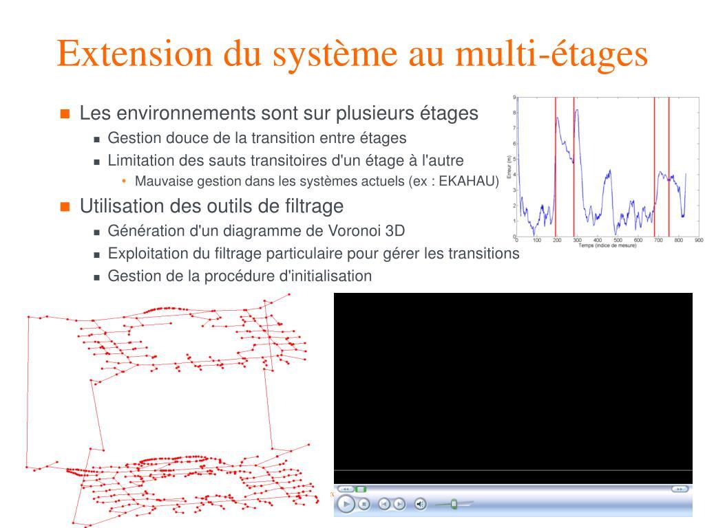 Extension du système au multi-étages