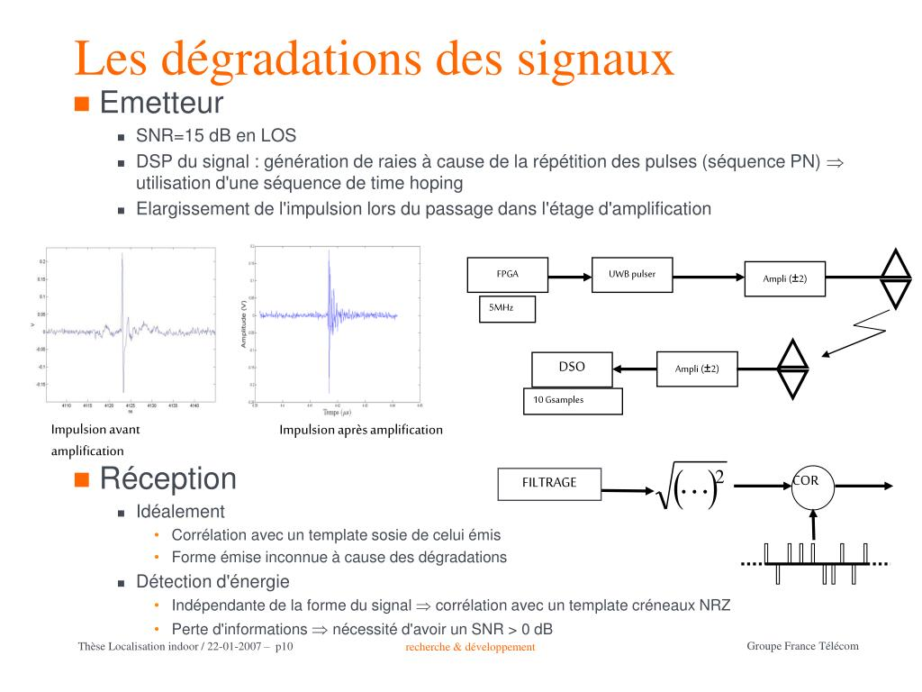 Impulsion avant amplification