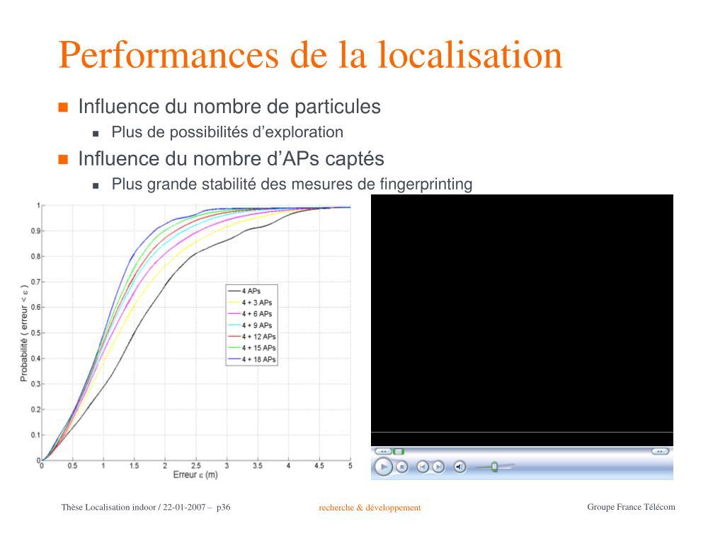 Performances de la localisation