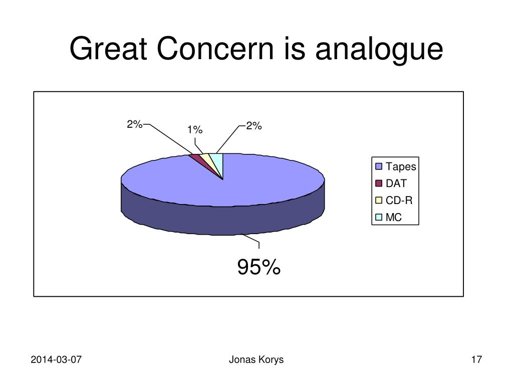 Great Concern is